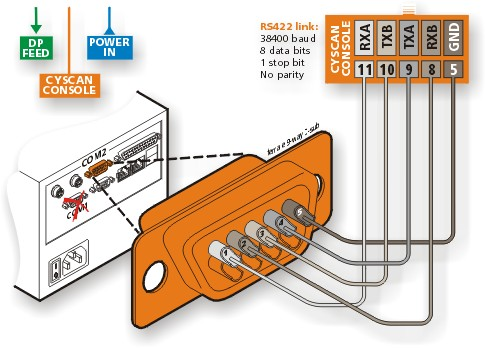 Technical Author and Illustrator - Illustrations - CyScan Sensor ...
